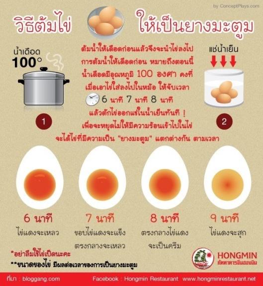 ต้มไข่ยางมะตูม